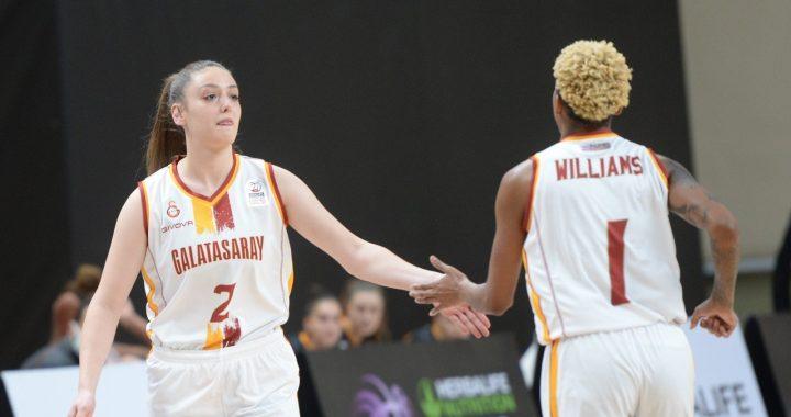 ¿Cómo llega el Galatasaray a la EuroLeague?