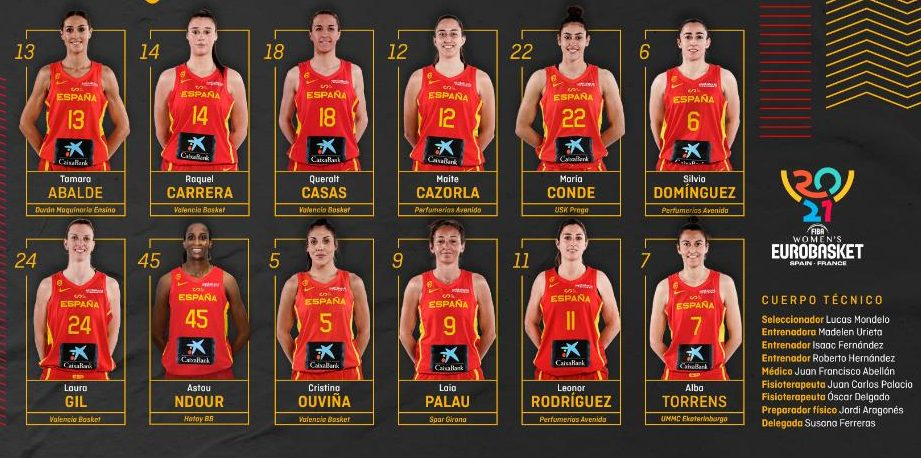 1×1: La lista definitiva de la Selección Española para el EuroBasket